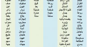 صورة مرادفات الكلمات العربية , كيفيه معرفه معاني كلمات اللغه العربيه