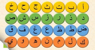 صورة الحروف العربية الابجدية , ترتيب حروف اللغه العربيه