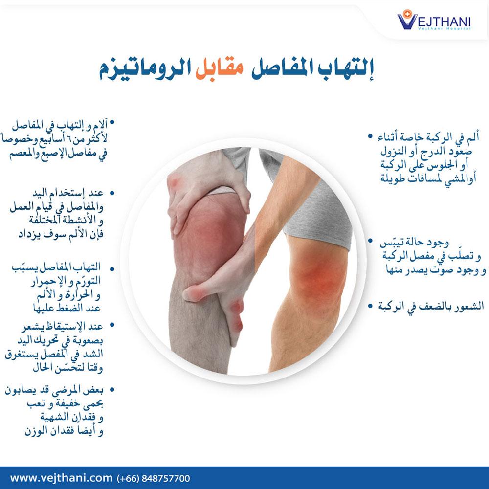 صورة علاج سرعة الترسيب , تعرف على طرق علاج ترسبات كرات الدم الحمراء
