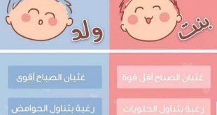 صورة ماهي علامات الحمل بولد , بعض المعتقدات بنوع المولود
