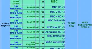صورة تردد قنوات عربسات بدر 4 , اقوي ترددات عرب سات