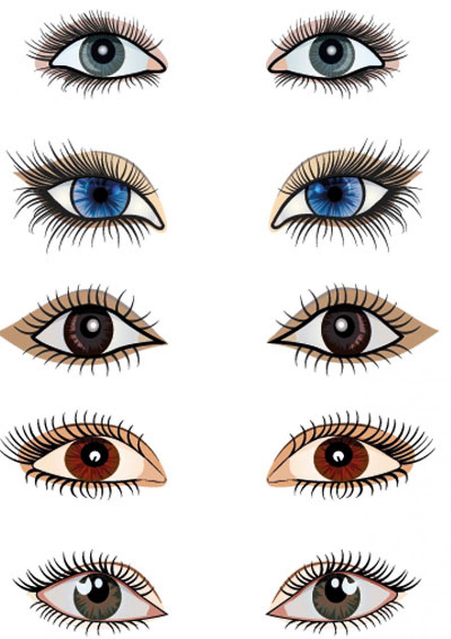 صورة العيون اللوزية الكبيرة , اجمل عيون