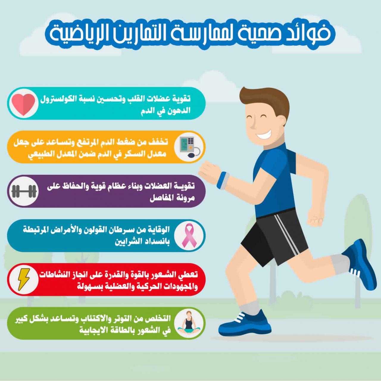 موضوع تعبير عن ممارسة الرياضة اهمية الرياضة في الحياه طقطقه