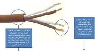 صورة ماهو التيار الكهربائي , معلومات عن التيار الكهربائي