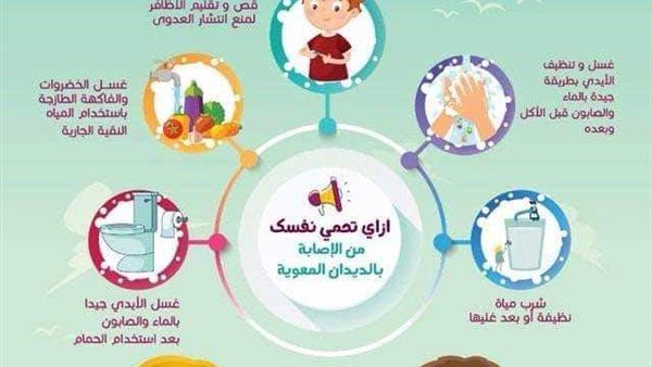 صور علاج الدود الابيض في البراز , وصفات طبيعية تقييك من ديدان البطن