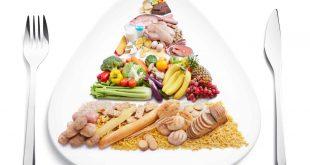 صورة نظام غذائي صحي , ارشادات لعمل نظام غذائى صحى ومتوزان