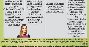 صورة نصائح سالى فؤاد للرجيم , اهم نصائح سالى فؤاد مفيدة فى عمل رجيم للجسم