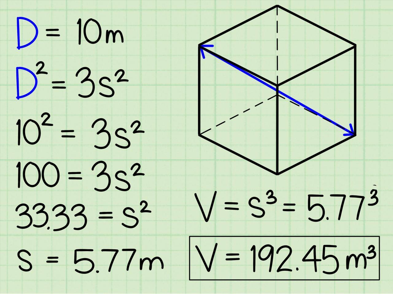صورة ما هو حجم المكعب , مفاهيم اساسية عن المكعب وحجمه