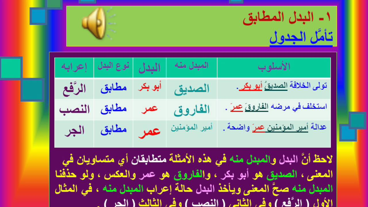 صورة امثلة عن البدل , قواعد اللغه العربية واهم الدورس النحوية وامثال علي البدل